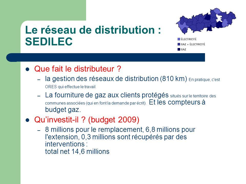 Le réseau de distribution : SEDILEC Que fait le distributeur ? – la gestion des réseaux de distribution (810 km) En pratique, c'est ORES qui effectue
