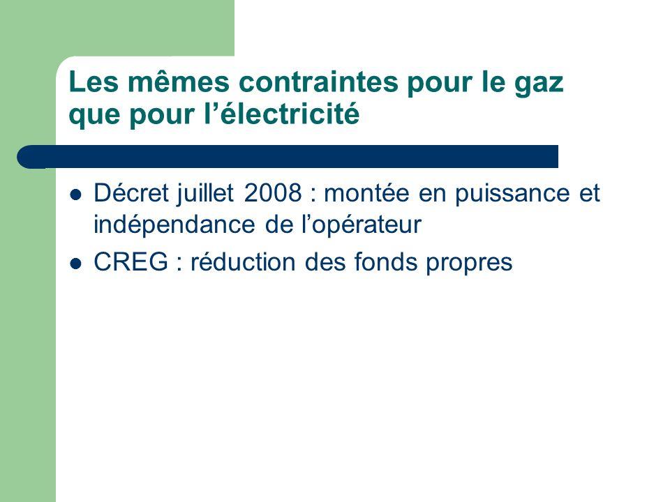 Les mêmes contraintes pour le gaz que pour lélectricité Décret juillet 2008 : montée en puissance et indépendance de lopérateur CREG : réduction des f