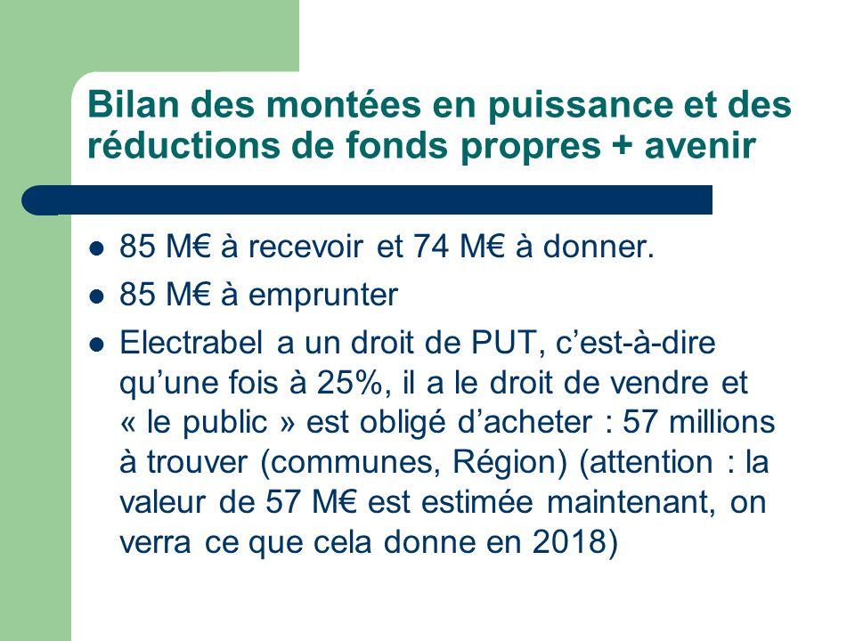 Bilan des montées en puissance et des réductions de fonds propres + avenir 85 M à recevoir et 74 M à donner. 85 M à emprunter Electrabel a un droit de