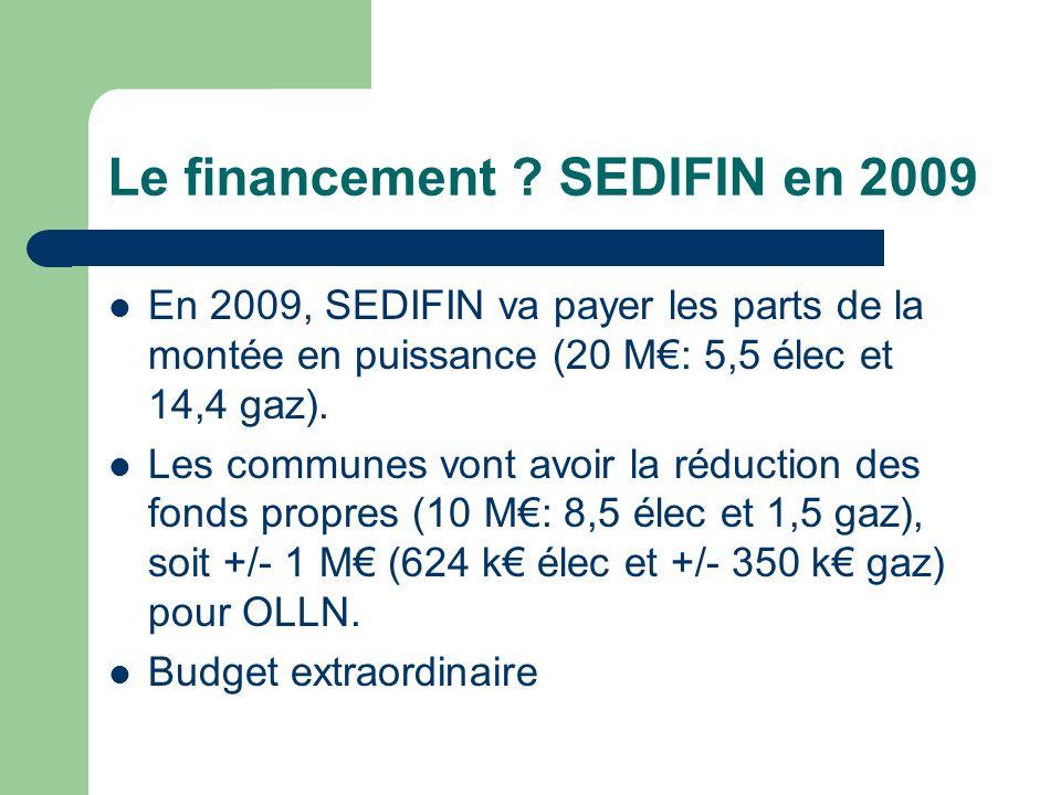 Le financement ? SEDIFIN en 2009 En 2009, SEDIFIN va payer les parts de la montée en puissance (20 M: 5,5 élec et 14,4 gaz). Les communes vont avoir l