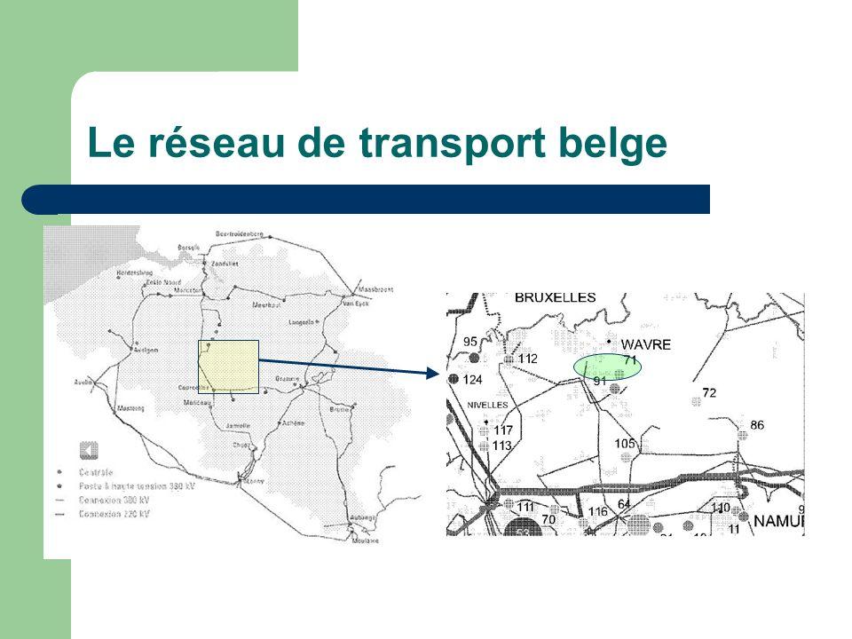 Le réseau de transport belge