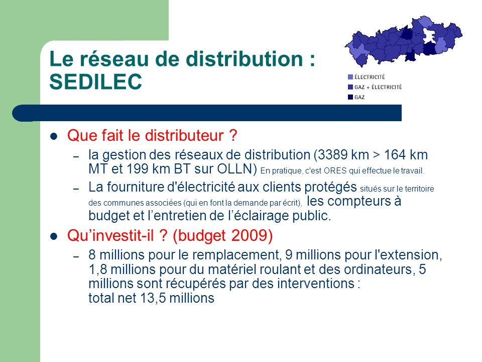 Le réseau de distribution : SEDILEC Que fait le distributeur ? – la gestion des réseaux de distribution (3389 km > 164 km MT et 199 km BT sur OLLN) En