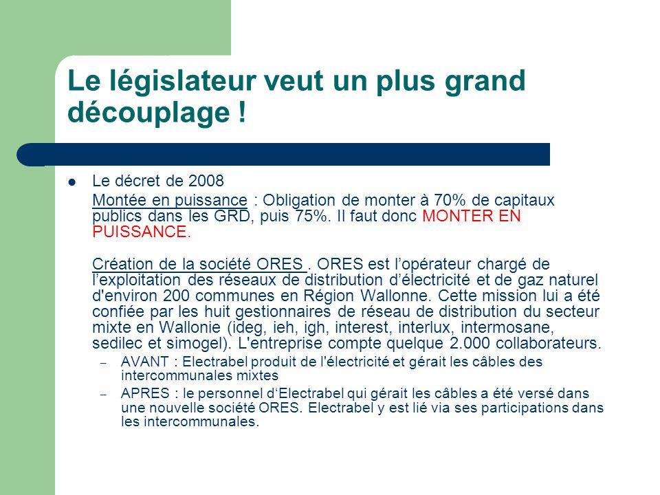 Le législateur veut un plus grand découplage ! Le décret de 2008 Montée en puissance : Obligation de monter à 70% de capitaux publics dans les GRD, pu