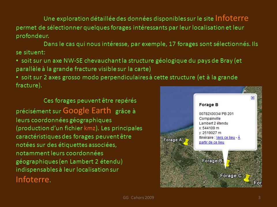 GG Cahors 20094 Les 3 groupes de forages sélectionnés sur Google Earth.