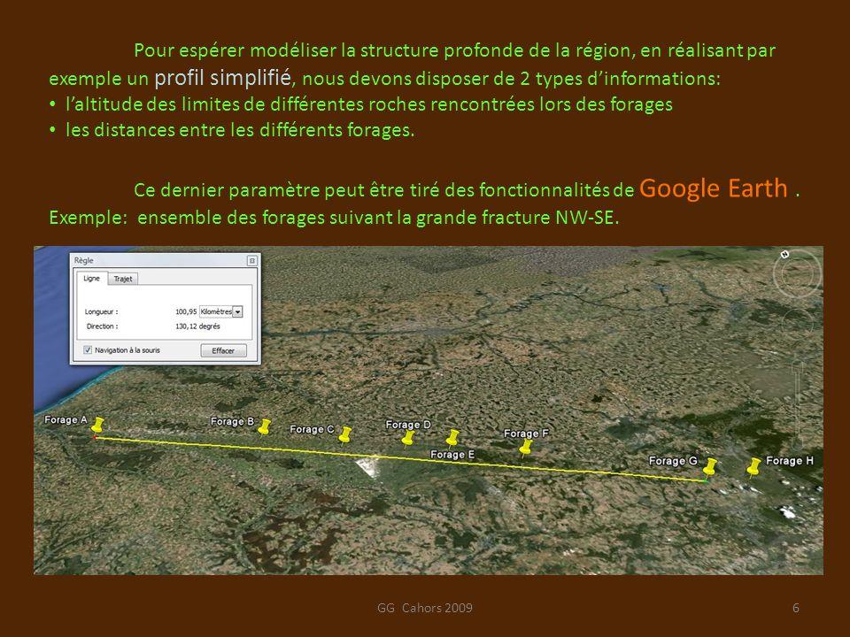 GG Cahors 20096 Pour espérer modéliser la structure profonde de la région, en réalisant par exemple un profil simplifié, nous devons disposer de 2 typ