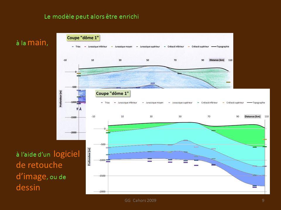 GG Cahors 200910 Les 2 autres profils peuvent être obtenus de la même façon: Profil le plus au NW Profil le plus au SE