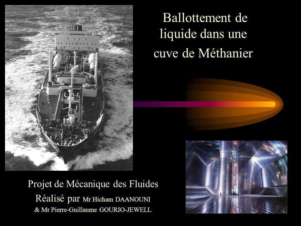Ballottement de liquide dans une cuve de Méthanier Projet de Mécanique des Fluides Réalisé par Mr Hicham DAANOUNI & Mr Pierre-Guillaume GOURIO-JEWELL