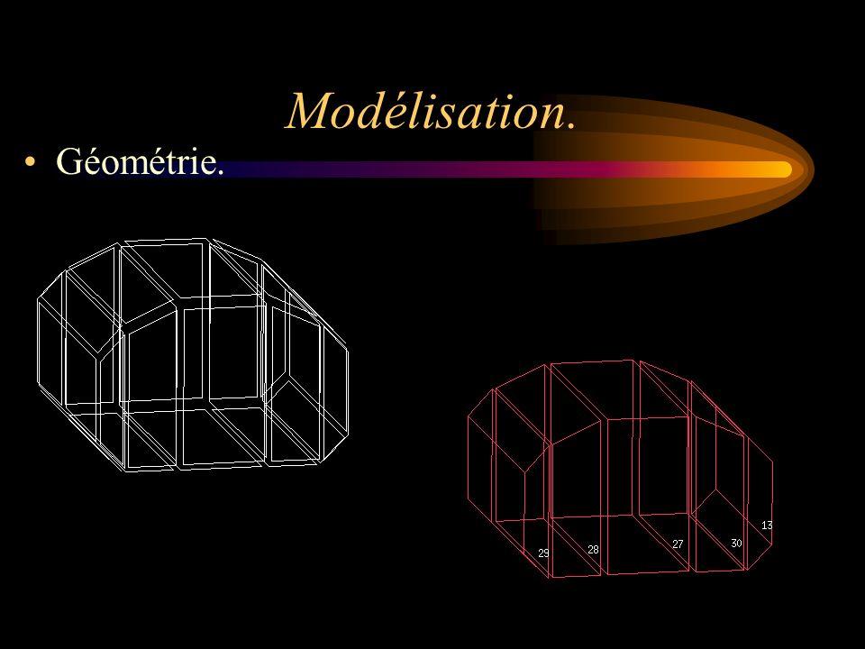 Modélisation. Géométrie.