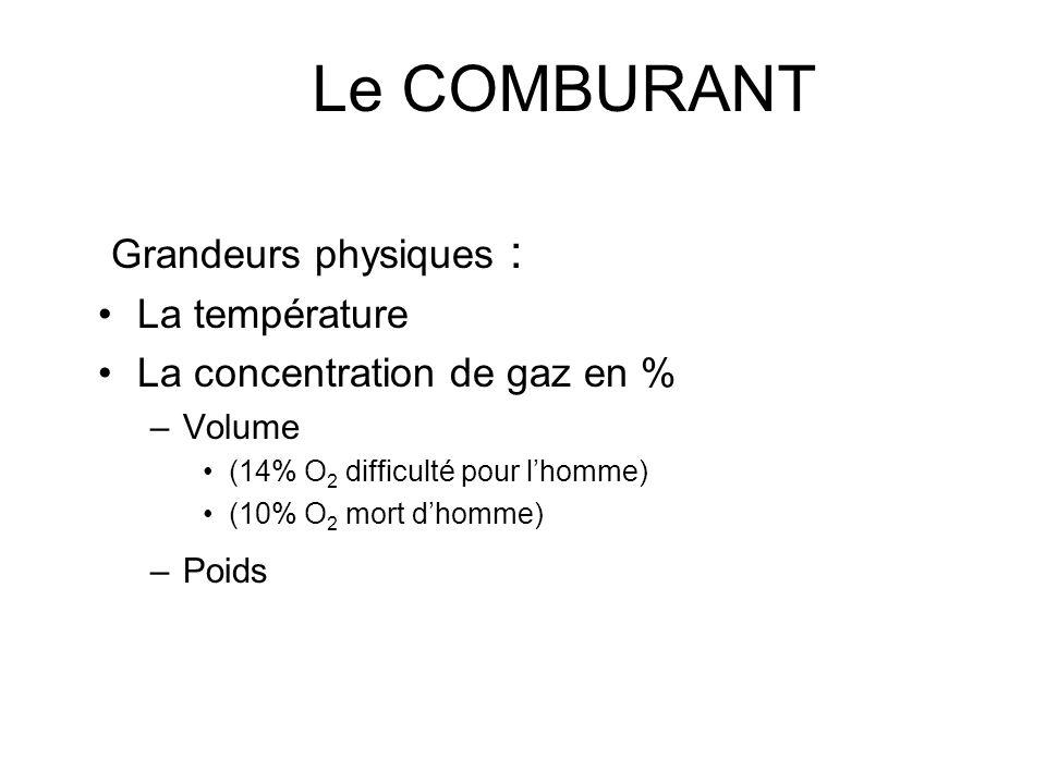 Le COMBURANT Généralement, le comburant sera loxygène de lair. Lair se compose de 21 % doxygène (O 2 ); 78 % dazote (N 2 ); 1 % dautres gaz (Ar,…)