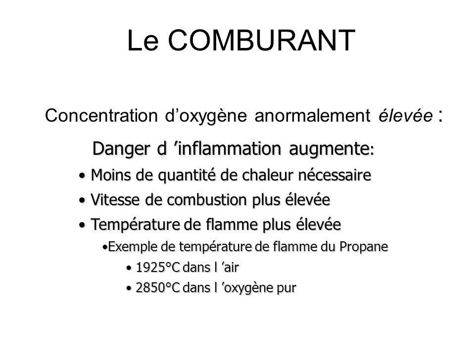 Le COMBURANT Grandeurs physiques : La température La concentration de gaz en % –Volume (14% O 2 difficulté pour lhomme) (10% O 2 mort dhomme) –Poids