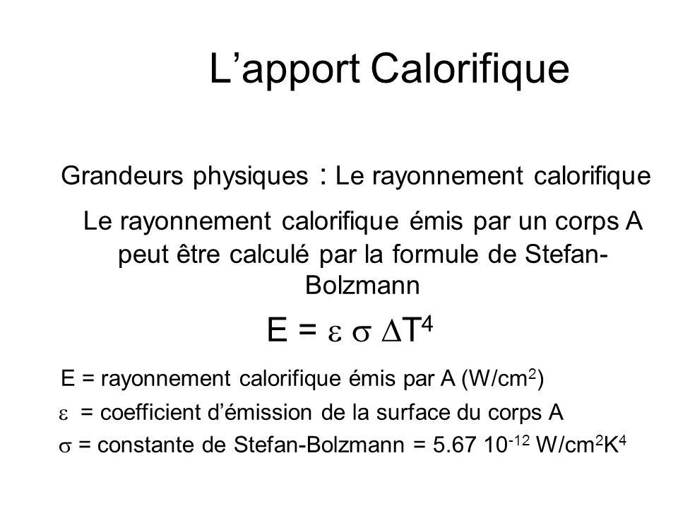 Lapport Calorifique Q = m c (t-t 0 ) Q = énergie calorifique (J) Q = énergie calorifique (J) m = masse du corps (kg) m = masse du corps (kg) c = chale