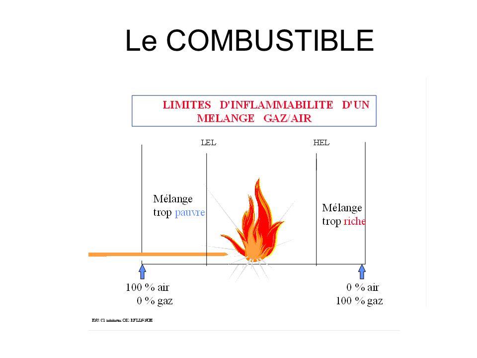 Dautre part, il faut aussi se trouver dans la zone dinflammabilité, c-à-d entre la limite inférieure et la limite supérieure dinflammabilité. Le COMBU