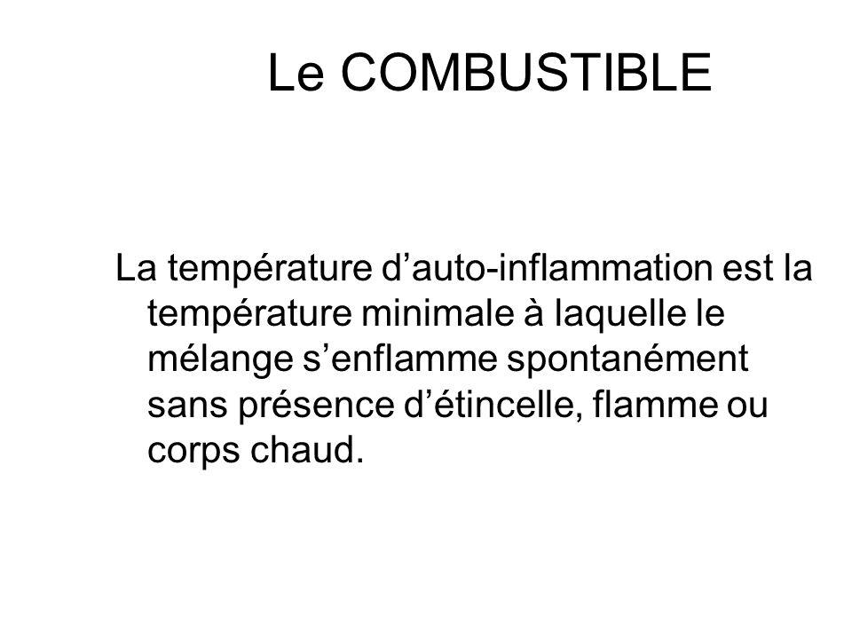 PRODUITSLimite inférieure Limite supérieure Hydrogène 4% 75% Monoxyde de carbone 12%74% Ether 1,7% 40% Le COMBUSTIBLE