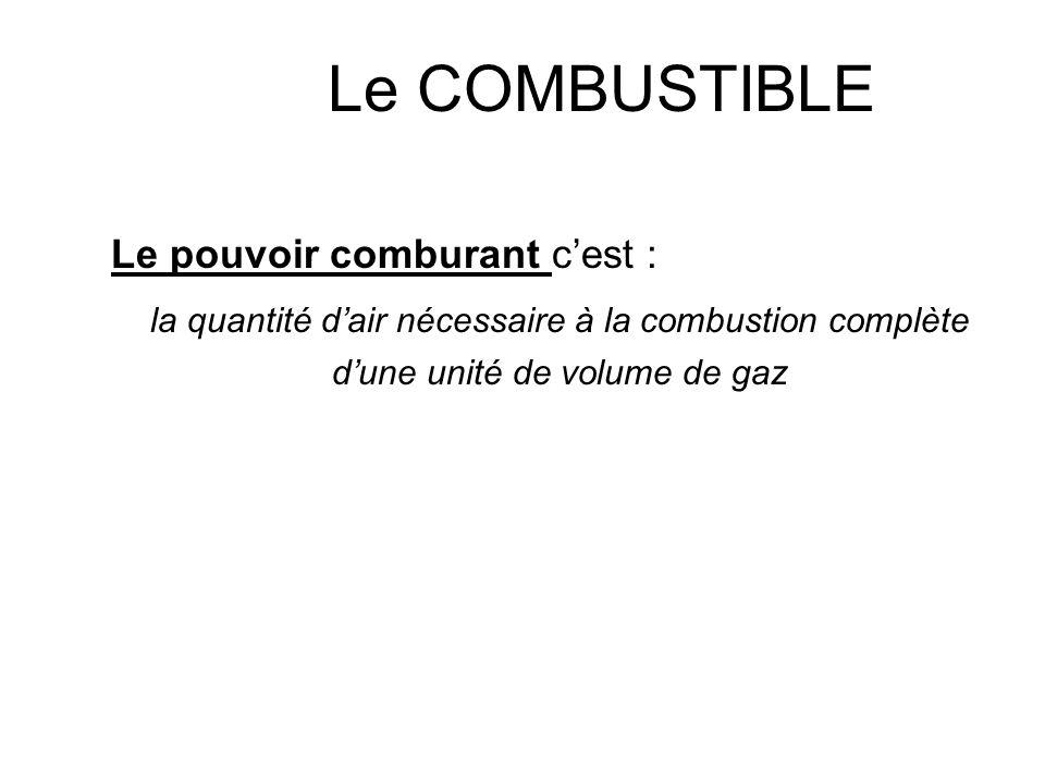 Le COMBUSTIBLE RGPT –liquide extrêmement inflammable: Pt éclair < 0°C ET Pt ébullition 35°C –liquide facilement inflammable: Pt éclair < 21°C –liquide