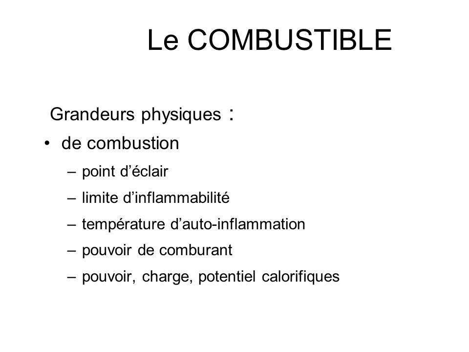 Le COMBUSTIBLE Le pouvoir comburant cest : la quantité dair nécessaire à la combustion complète dune unité de volume de gaz