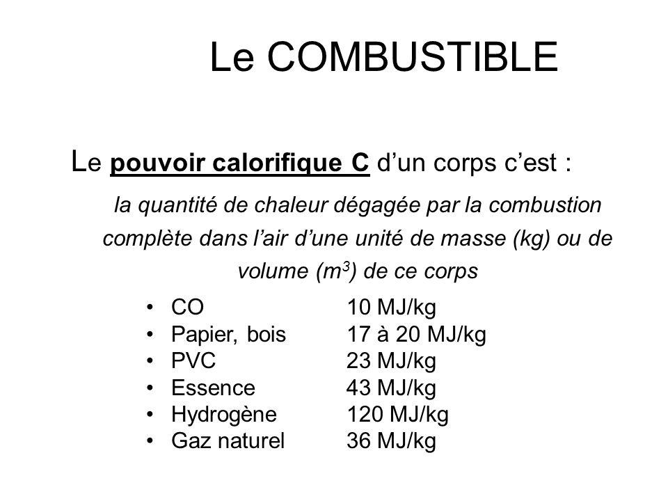 Le COMBUSTIBLE Grandeurs physiques : de combustion –point déclair –limite dinflammabilité –température dauto-inflammation –pouvoir de comburant –pouvo