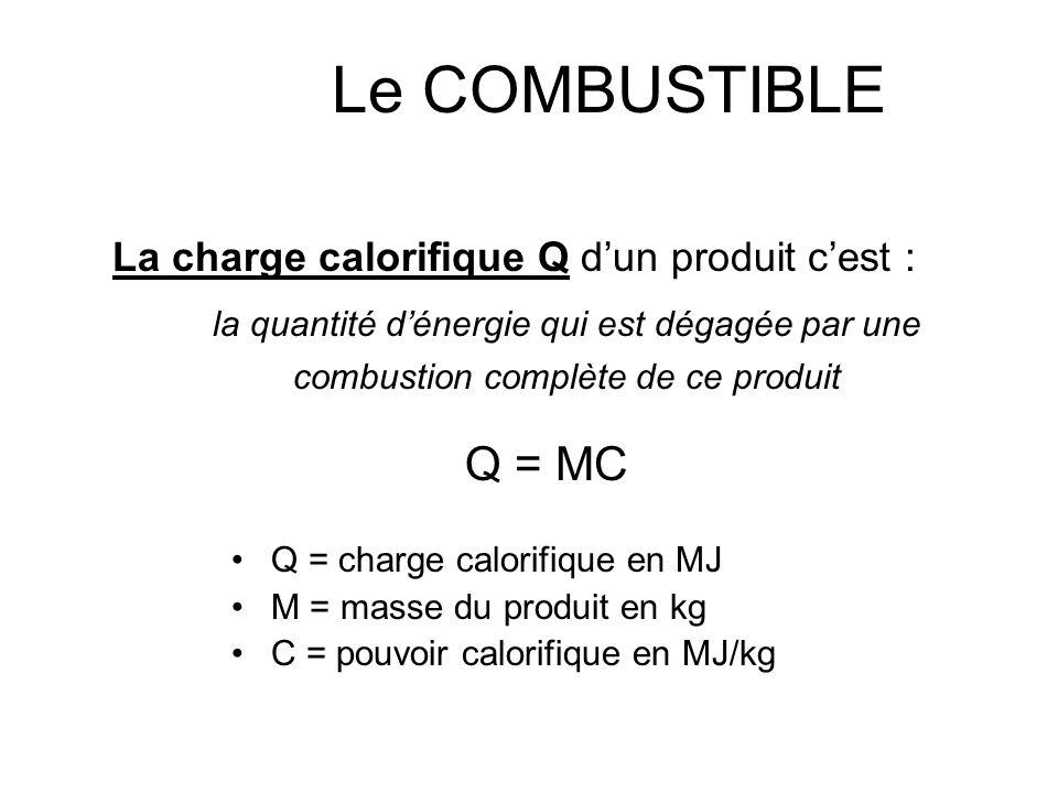 Le COMBUSTIBLE L e pouvoir calorifique C dun corps cest : la quantité de chaleur dégagée par la combustion complète dans lair dune unité de masse (kg)
