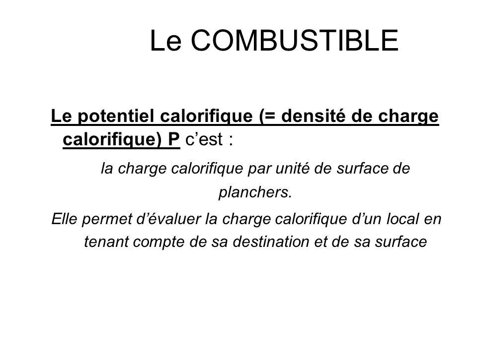 Le COMBUSTIBLE La charge calorifique Q dun produit cest : la quantité dénergie qui est dégagée par une combustion complète de ce produit Q = MC Q = ch