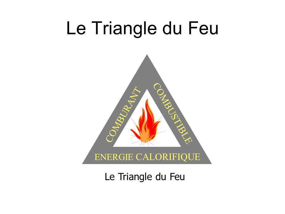 Quest-ce quun incendie? Un incendie est une réaction chimique entre: –un combustible (solide, liquide ou gaz) –et un comburant. De plus il faut un app