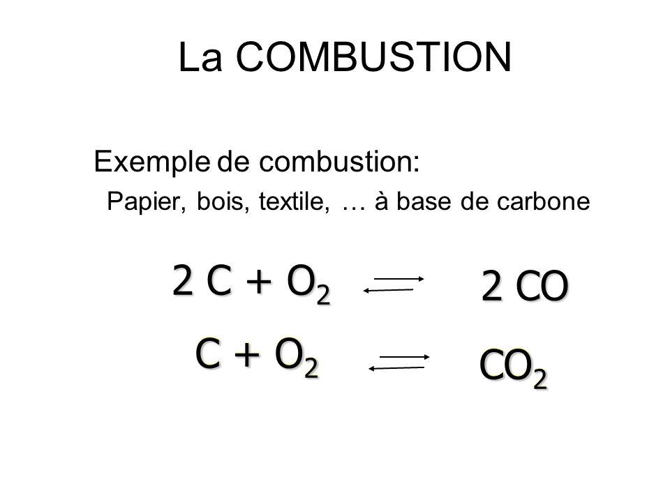 Le Triangle du Feu COMBURANT COMBUSTIBLE ENERGIE CALORIFIQUE Le Triangle du Feu