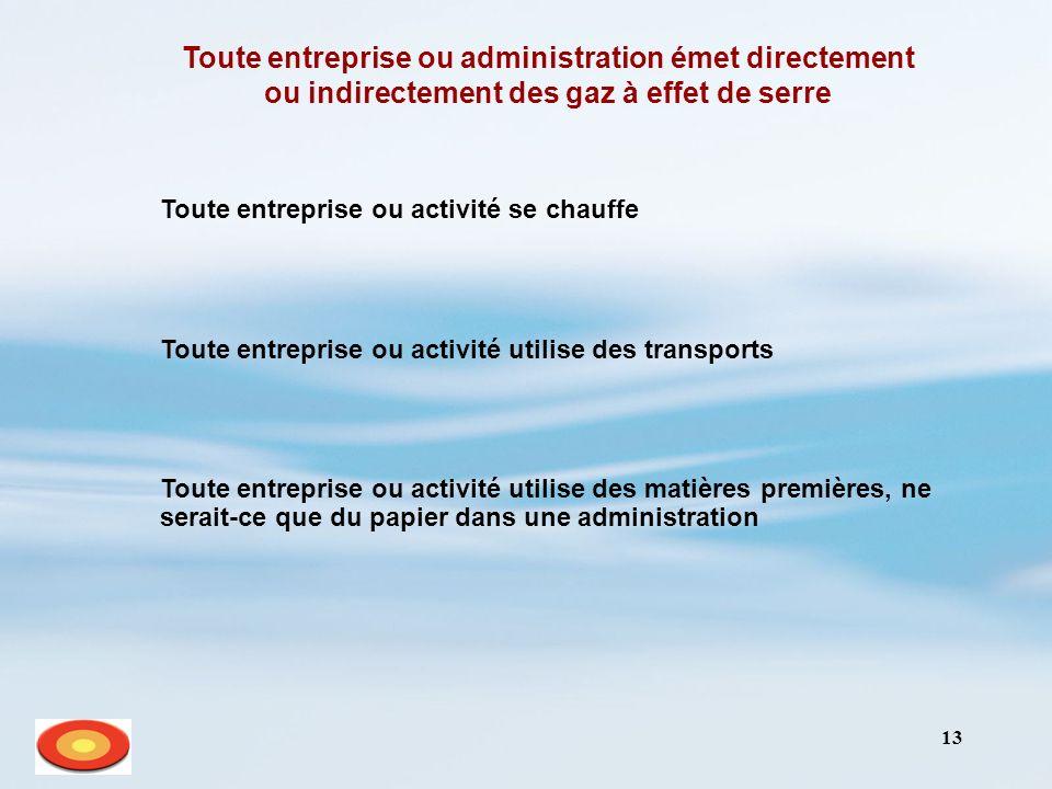 13 Toute entreprise ou administration émet directement ou indirectement des gaz à effet de serre Toute entreprise ou activité se chauffe Toute entrepr