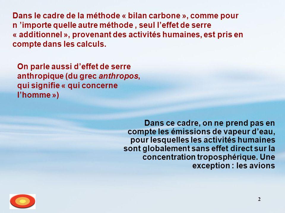 2 On parle aussi deffet de serre anthropique (du grec anthropos, qui signifie « qui concerne lhomme ») Dans le cadre de la méthode « bilan carbone »,