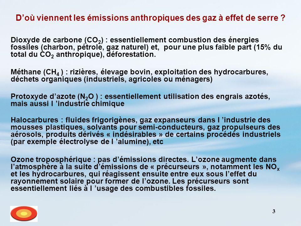 3 Doù viennent les émissions anthropiques des gaz à effet de serre ? Dioxyde de carbone (CO 2 ) : essentiellement combustion des énergies fossiles (ch