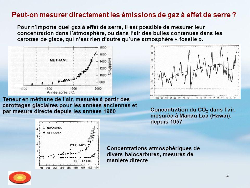 4 Peut-on mesurer directement les émissions de gaz à effet de serre ? Concentration du CO 2 dans lair, mesurée à Manau Loa (Hawaï), depuis 1957 Pour n