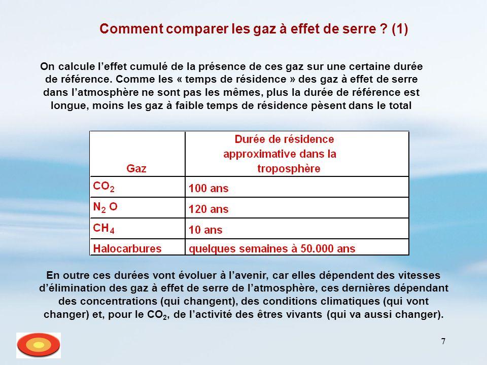 7 Comment comparer les gaz à effet de serre ? (1) On calcule leffet cumulé de la présence de ces gaz sur une certaine durée de référence. Comme les «