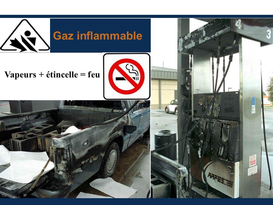 Gaz inflammable Vapeurs + étincelle = feu