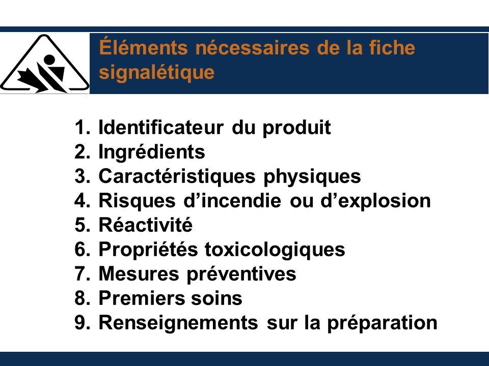 Éléments nécessaires de la fiche signalétique 1.Identificateur du produit 2.Ingrédients 3.Caractéristiques physiques 4.Risques dincendie ou dexplosion