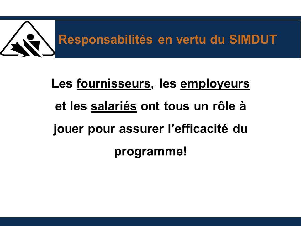 Responsabilités en vertu du SIMDUT Les fournisseurs, les employeurs et les salariés ont tous un rôle à jouer pour assurer lefficacité du programme!