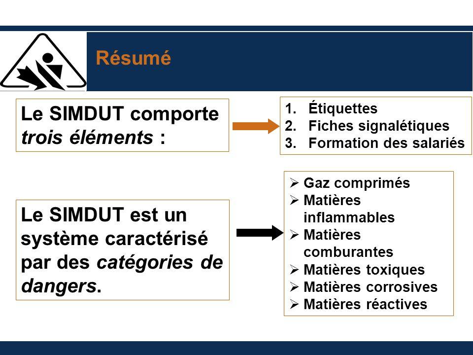 Résumé Le SIMDUT comporte trois éléments : Le SIMDUT est un système caractérisé par des catégories de dangers. 1.Étiquettes 2.Fiches signalétiques 3.F