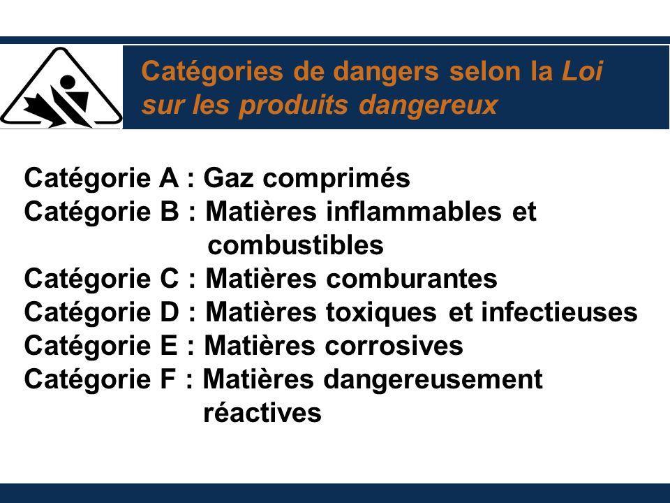 Catégorie A : Gaz comprimés Catégorie B : Matières inflammables et combustibles Catégorie C : Matières comburantes Catégorie D : Matières toxiques et