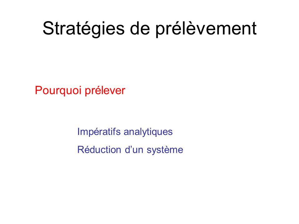 Stratégies de prélèvement Pourquoi prélever Impératifs analytiques Réduction dun système