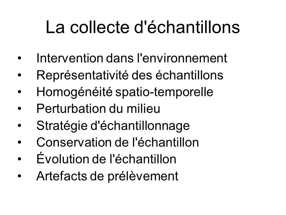 La collecte d échantillons Intervention dans l environnement Représentativité des échantillons Homogénéité spatio-temporelle Perturbation du milieu Stratégie d échantillonnage Conservation de l échantillon Évolution de l échantillon Artefacts de prélèvement