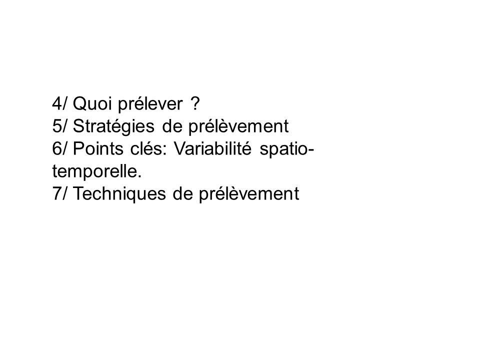 4/ Quoi prélever .5/ Stratégies de prélèvement 6/ Points clés: Variabilité spatio- temporelle.