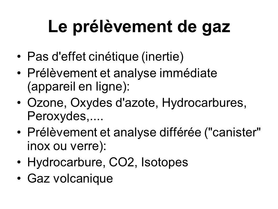 Le prélèvement de gaz Pas d effet cinétique (inertie) Prélèvement et analyse immédiate (appareil en ligne): Ozone, Oxydes d azote, Hydrocarbures, Peroxydes,....