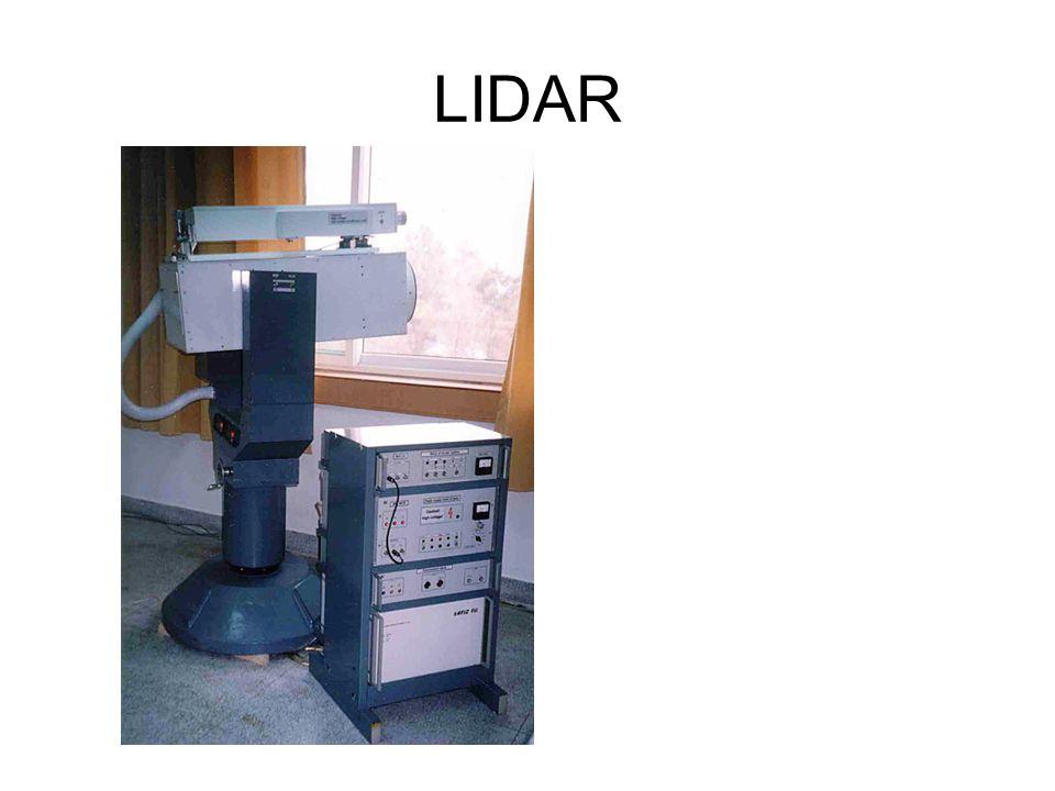LIDAR