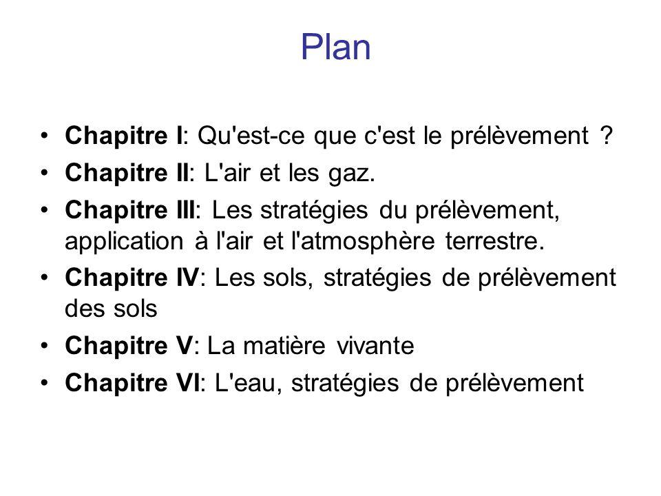 Plan Chapitre I: Qu est-ce que c est le prélèvement .