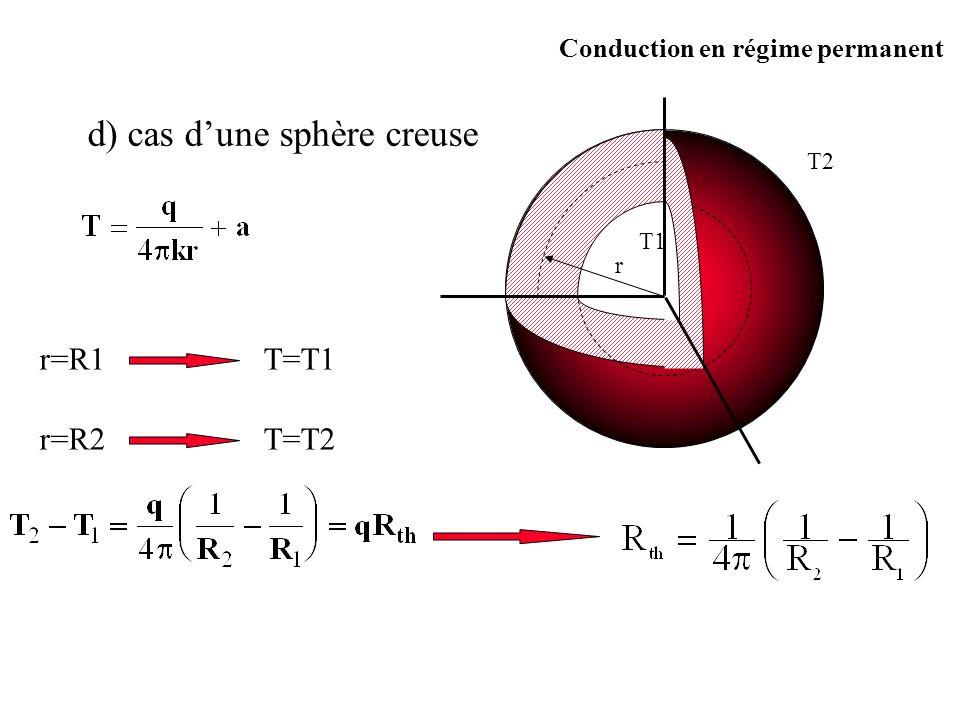 r T1 T2 r=R1T=T1 r=R2T=T2 d) cas dune sphère creuse Conduction en régime permanent