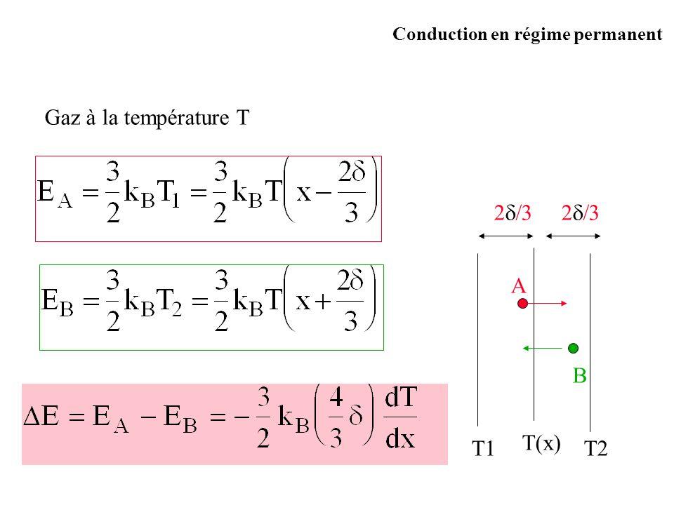 Gaz à la température T T1 2 2 T2 T(x) A B Conduction en régime permanent