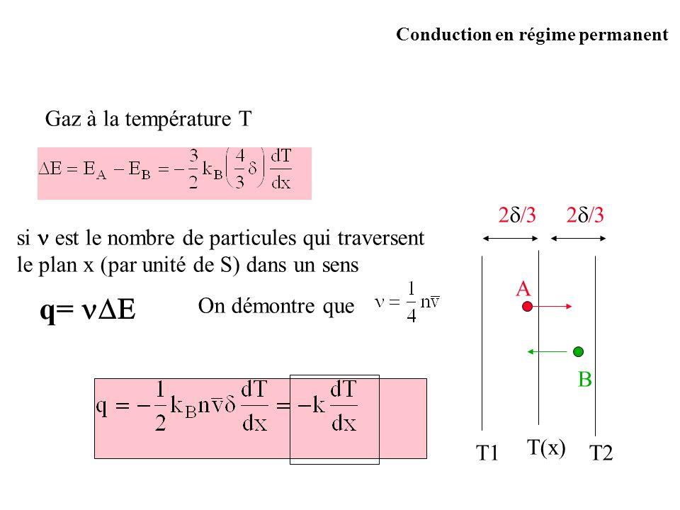Gaz à la température T T1 2 2 T2 T(x) A B si est le nombre de particules qui traversent le plan x (par unité de S) dans un sens q= On démontre que Con