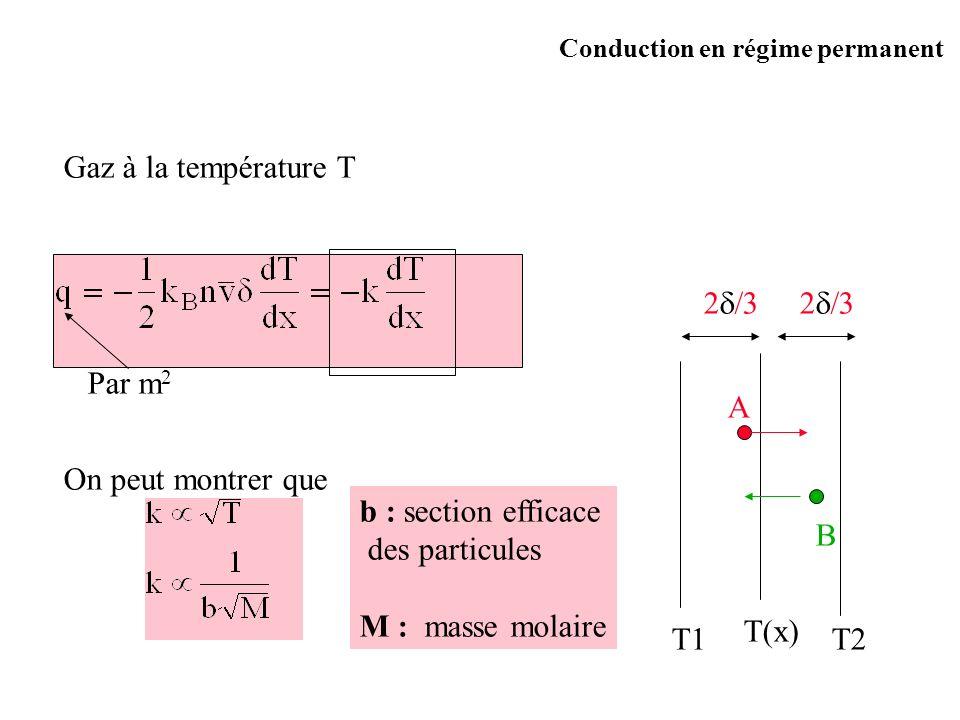 Gaz à la température T T1 2 2 T2 T(x) A B On peut montrer que b : section efficace des particules M : masse molaire Par m 2 Conduction en régime perma