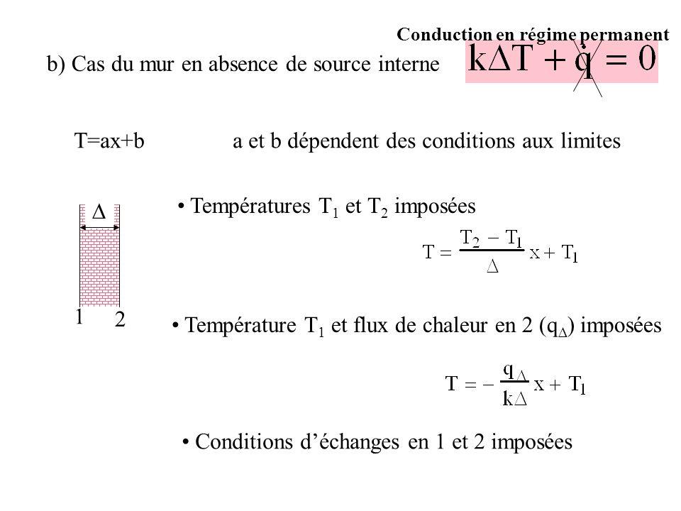 b) Cas du mur en absence de source interne T=ax+b a et b dépendent des conditions aux limites 1 2 Températures T 1 et T 2 imposées Température T 1 et