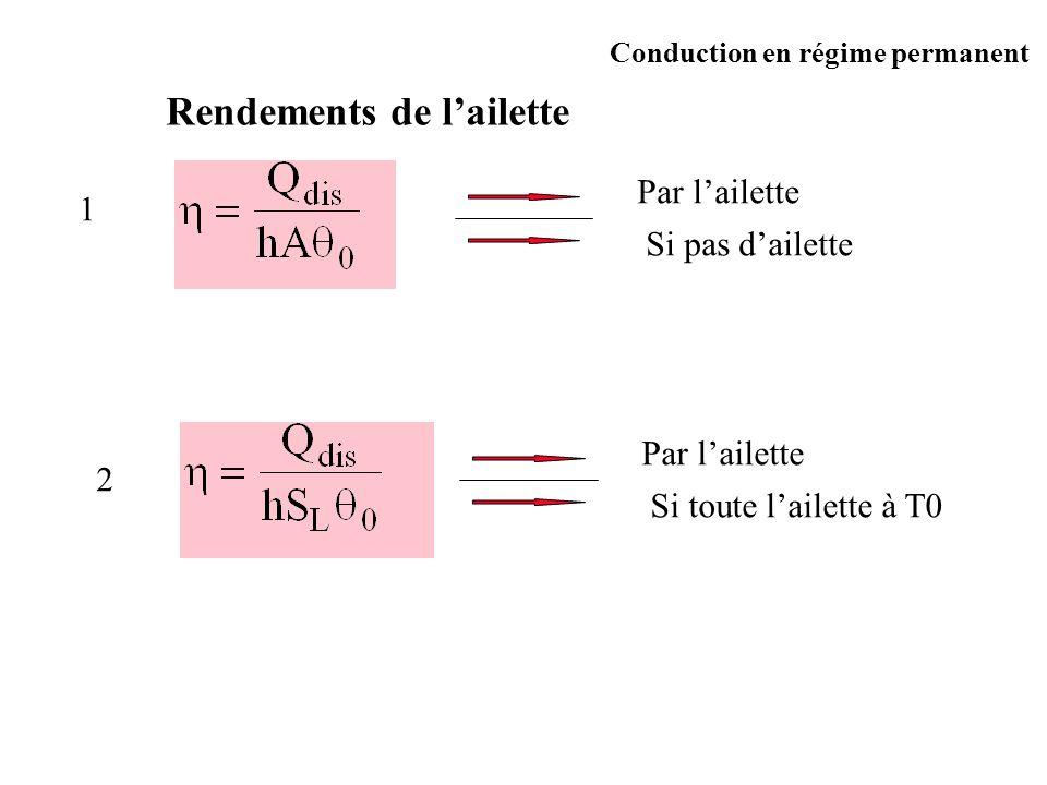 Rendements de lailette Par lailette Si pas dailette Par lailette Si toute lailette à T0 1 2 Conduction en régime permanent