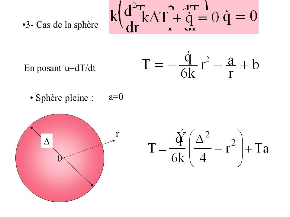 3- Cas de la sphère En posant u=dT/dt Sphère pleine : a=0 0 r