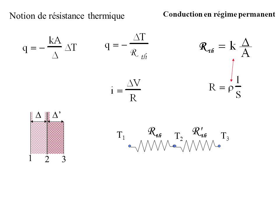 Gaz à la température T T1 2 2 T2 T(x) A B = libre parcours moyen Conduction en régime permanent