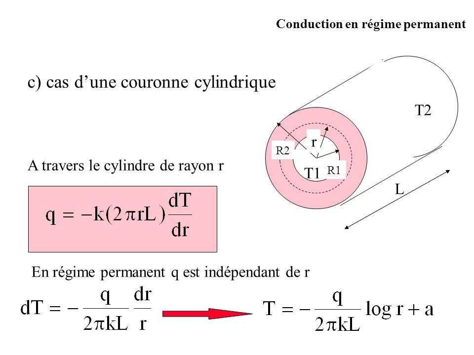 c) cas dune couronne cylindrique R1 R2 r T1 T2 A travers le cylindre de rayon r En régime permanent q est indépendant de r L Conduction en régime perm