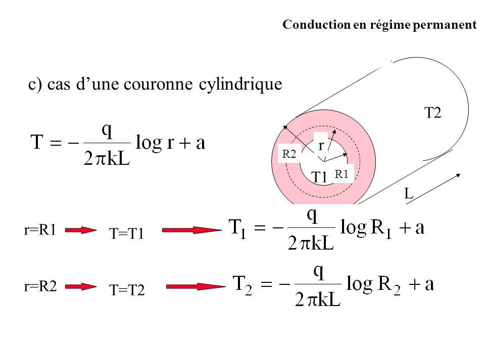 Gaz à la température T T1 2 2 T2 T(x) A B On peut montrer que b : section efficace des particules M : masse molaire Par m 2 Conduction en régime permanent